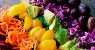 Цветная диета и отзывы